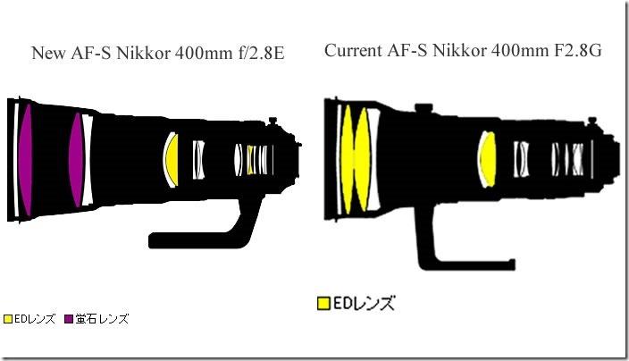 Nikon_400_str