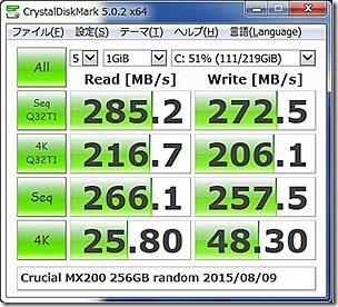 CrystalDiskMark_SSD_1